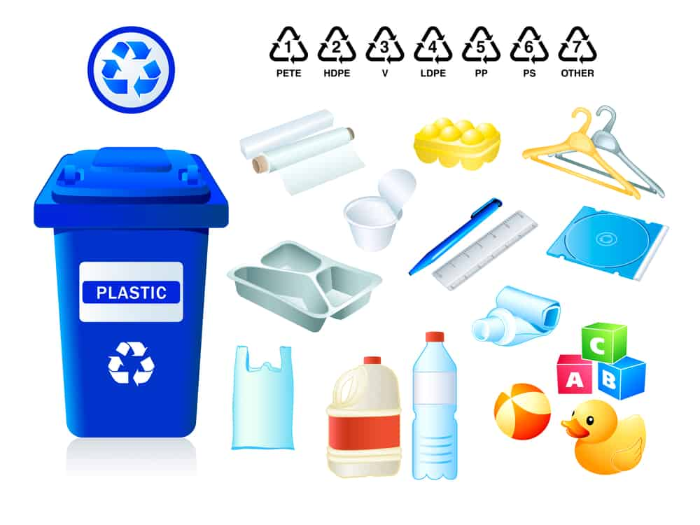 Closest Plastic Recycling Center Near Me Find Plastic