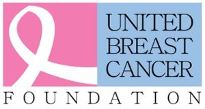 Donate car to United Breast Cancer Foundation