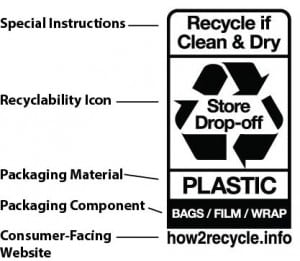 How2Recycle.info label for plastic bags/film/wrap